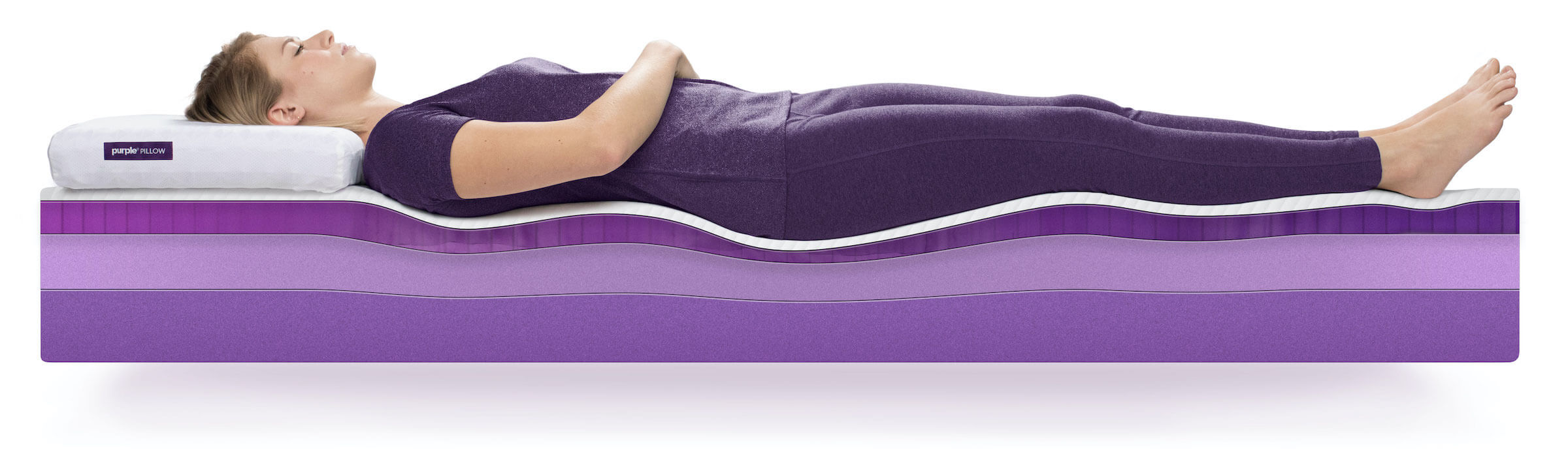 Why Choose the Purple Mattress?